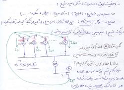 جزوه ی دست نویس دوره ی رله ی اشنایدر در تهران